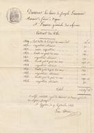 VIEUX PAPIER  - ROLE  OEUVRE GENERALE DES ALPINES - ORGON EYGUIERES BOUCHES DU RHONE 1856 - JOSEPH SAUNIER MEUNIER - 1800 – 1899