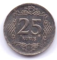 TURKEY 2013: 25 Kurus, KM 1242 - Turchia