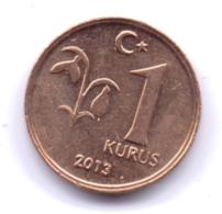 TURKEY 2013: 1 Kurus, KM 1239 - Turchia