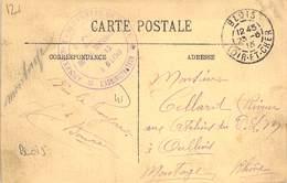 PHILATELIE / MARCOPHILIE / OBLITERATION Hopital Temporaire Blois  / GUERRE 1914/1918 / CPA FRANCE 41 Blois - 1. Weltkrieg