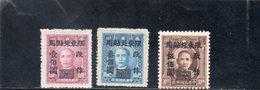 CHINE DU NORD EST 1947-8 SANS GOMME - North-Eastern 1946-48