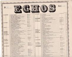 """Echos  De France Dalayrac  """"Quand Le Bienaimé Reviendra """"Romance """"Nina Ou La Folle Par Amour 1786 Chant Piano Etat Moyen - Scores & Partitions"""