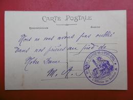 CACHET MILITAIRE VI ARMEE ETAT CIVIL SECTEUR A - Storia Postale