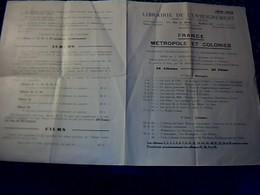 Vieux Papier Publicité  Double Librairie De L'enseignement France Métropole & Colonies Etc 1936 - Advertising