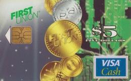 Visa Prepaid Cards - Ausstellungskarten