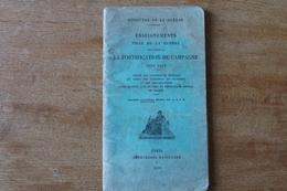 Livret Militaire  Fortification De Campagne  1915  Pour Réalisation De Tranchées Allemandes - 1914-18