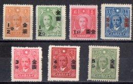 CHINE 1948 SANS GOMME - 1912-1949 Republic