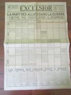 1919 - 2 Journaux  - EXCELSIOR 10 Fevrier 4 Pages - L'ECHO De PARIS 20 Fevier 2 Pages - - Journaux - Quotidiens