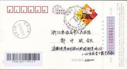CHINA CHINE CINA POSTCARD AUHUI  FUYANG  TO ZHEJIANG  LINAN  WITH  ANTI PICTORIAL COVID-19 INFORMATION - China