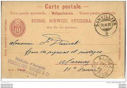 7 - 34 - Entier Postal 10cts Envoyé De La Fabrique Horlogerie Sonvillier En France 1903 - Horlogerie