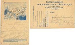 GUERRE 14-18 CARTE EN FRANCHISE EMPRUNT VICTOIRE Du 22-12-1917 - Postmark Collection (Covers)