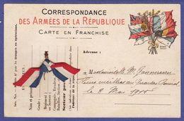 Correspondance Des Armée AJOUT DE RUBAN (TTB état) Z691 - Guerre 1914-18