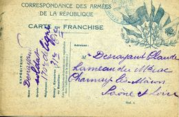 CARTE DE FRANCHISE MILITAIRE Cachet Partiel 170e Régiment De Ligne 1914 Pour Charnay Les Macon - Marcophilie (Lettres)