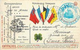 Cpa Franchise Postale - Cachet HOPITAL AUXILIAIRE 103 FOURAS 1914 - Ed JEANGETTE Tours - Fouras-les-Bains