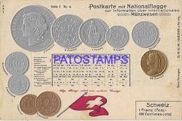 135687 SWITZERLAND ART EMBOSSED FLAG & MULTI COIN POSTAL POSTCARD - Non Classificati