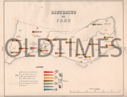 PORTUGAL - ATLAS PECUARIO - MAPA DO DISTRITO DO FARO - 1880 - Maps