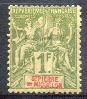 Saint Pierre Et Miquelon     71  * - St.Pierre Et Miquelon
