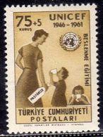 TURCHIA TURKÍA TURKEY 1961 UNICEF WOMAN DSTRIBUTING PASTEURIZED MILK 75k +5k MNH - 1921-... Republic