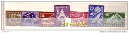 1951 Industry (Michel Nr.786/92)  7v.- MNH  Bulgaria / Bulgarie - Nuevos
