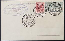 Regno, Cartolina Ufficiale Linea Aerea S.I.S.A. Torino-Trieste Del 1926 -CU55 - Poststempel (Flugzeuge)