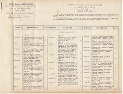 S.A. André Citôën,  Catalogue Pièces Pour 2 CV - Correctif De'Octobre 1959 (4 Pages) - Automobile