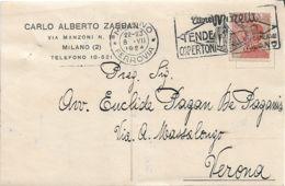 1924 MILANO TENDE, COPERTONI Impermeabili, Annullo A Targhetta (8.7) Su Cartolina - Poststempel