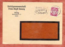 Danzig, Vorderseite, Wappen, MS Benutzt Die Luftpost 1932 (95409) - Danzig