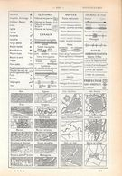 Topografie. Stampa 1954 - Vieux Papiers