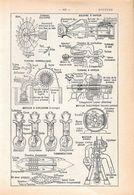 Moteurs. Stampa 1954 - Vieux Papiers