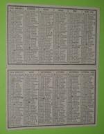 CALENDRIER 1936 - Publicité PRODUITS VÉTÉRINAIRES - GALLAIS à Bourges - Château - Environ 6x9.5 Fermé - Bon état D'usage - Calendarios