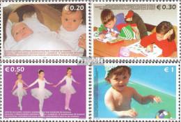 Kosovo 50y-53y (kompl.Ausg.) Postfrisch 2006 Kinder - Ungebraucht