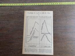 1918 JST GRIPPE DE 1918 ET CELLE DE 1890 - Collections