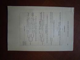 Saint-Pierre Et Miquelon : Document De Travail Sur Le Commerce De La Colonie En 1885 Avec De Multiples Statistiques. - Historische Dokumente