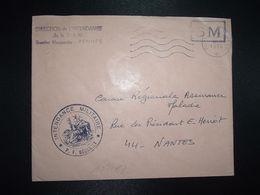 LETTRE OBL.MEC.6-4 1970 POSTE AUX ARMEES DIRECTION DE L'INTENDANCE De La 3e R.M. RENNES (35) INTENDANCE P.F. BEGUINET - Postmark Collection (Covers)