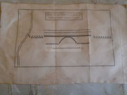 D172582   Carte Militaire - Roman Empire - Positions Des Deux Armées -Infanterie Romaine - K.Theophil Guichard 1773 - Maps
