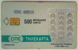 """Greece 500 Units """"Macedonia Is One And Only And It Is Greek"""" - Griechenland"""