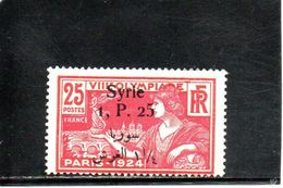 SYRIE 1924 * 2 SCAN - Syria (1919-1945)