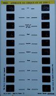 LESTRADE :  9021   ANIMAUX DE CIRQUE ET DE ZOO  1 - Visores Estereoscópicos