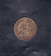COMMERCE INDUSTRIEL, Bon Pour 1fr De 1924, Chambres De Commerce De France. Avoir - Monétaires / De Nécessité