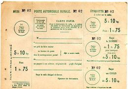C11 1932 Poste Rurale Automobile  Bulletin De Commande Neuf 5 A 10 KG - Marcophilie (Lettres)