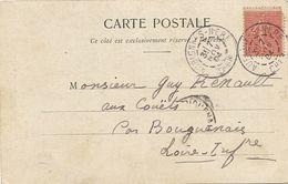 CP Envoi à Guy Renault Aux Couets Par Bouguenais 1904 . CP Interieur Eglise Aubigny Sur Nère Cher - Bouguenais