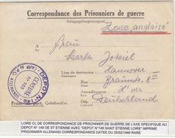 Loire  LAC Prisonnier De L'Axe Dépot N°148 De St Etienne 1946 - Guerra Del 1939-45