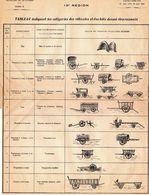 """Document-     """"  Tableau :Catégories Des Véhicules Et Des Bâts Devant être Recensés """"- - Documenti"""