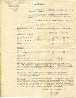 07.ARDECHE.TARIF POUR LES FERRURES 1941. - Old Paper