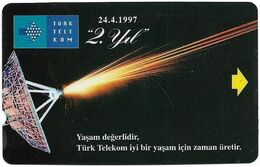 Turkey - TT - Alcatel - R Advert. Series - 2nd Annv. Of TT, Antenna, R-105A, (Check Notch!), 60U, 1997, Used - Turquie