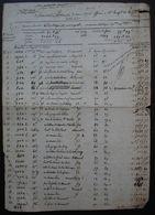 1834 Crépy, Ferme De Meremont ( Mermont Oise) Marché De Terre Et Prés Affermés à Huyot Et Hasard Au Dit Lieu - Manoscritti