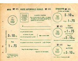C 21 1930... CARTE D AVIS DE POSTE AUTOMOBILE RURALE NEUF 5 A 10 Kg - 1921-1960: Période Moderne