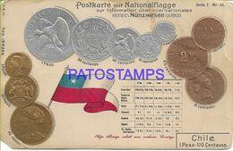 141380 CHILE ART EMBOSSED MULTI COIN & FLAG DAMAGED POSTAL POSTCARD - Cile
