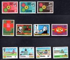 Ghana  Jahr/Year  1970  ** - Ghana (1957-...)