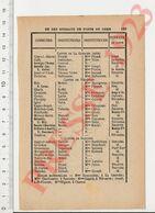 Doc 1923 Cher18 Ecole Nérondes Blet Sancoins Givardon Cuffy Torteron Croisy Cornusse Grossouvre Charly Culan Coust 47CHV - Alte Papiere